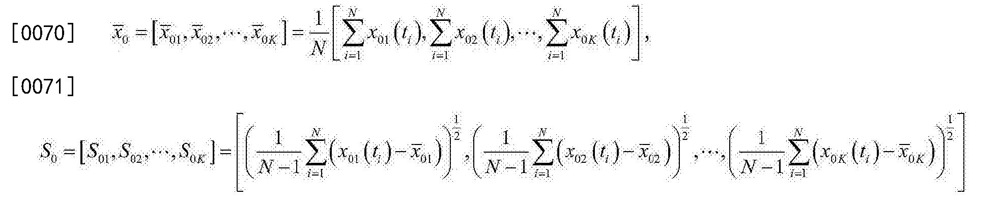 Figure CN105938116AD00123