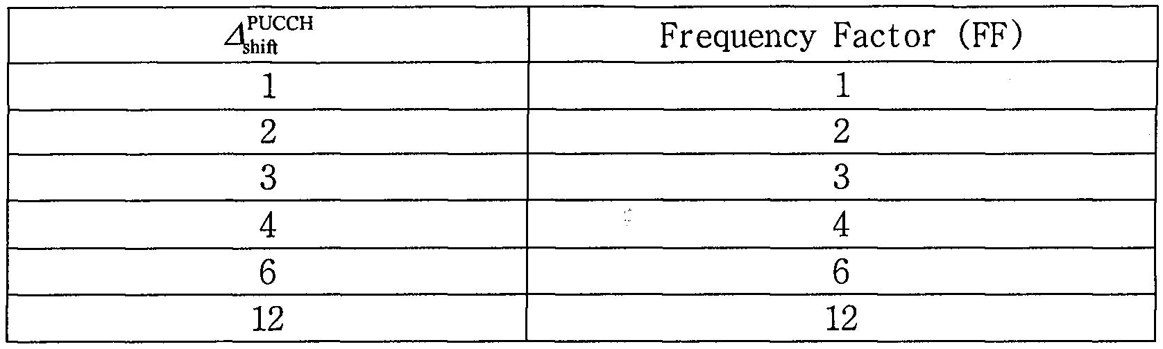 Figure 112010504090070-pat00271