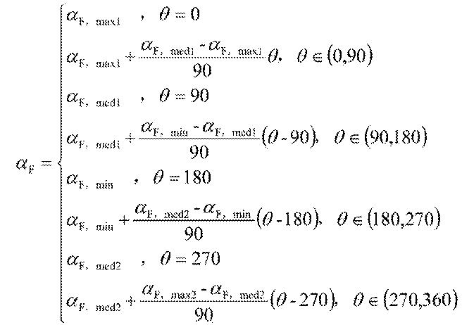Figure CN105451151AD00341