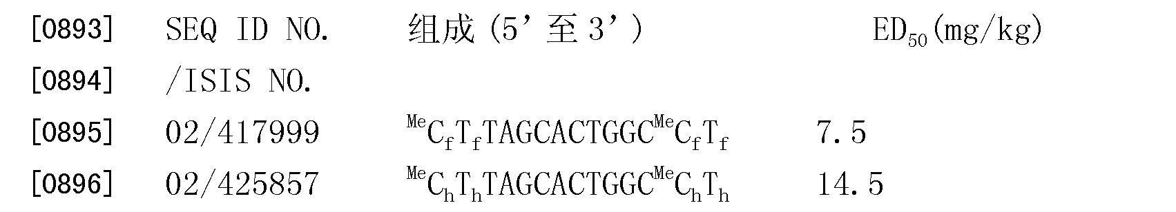 Figure CN101821277BD01002