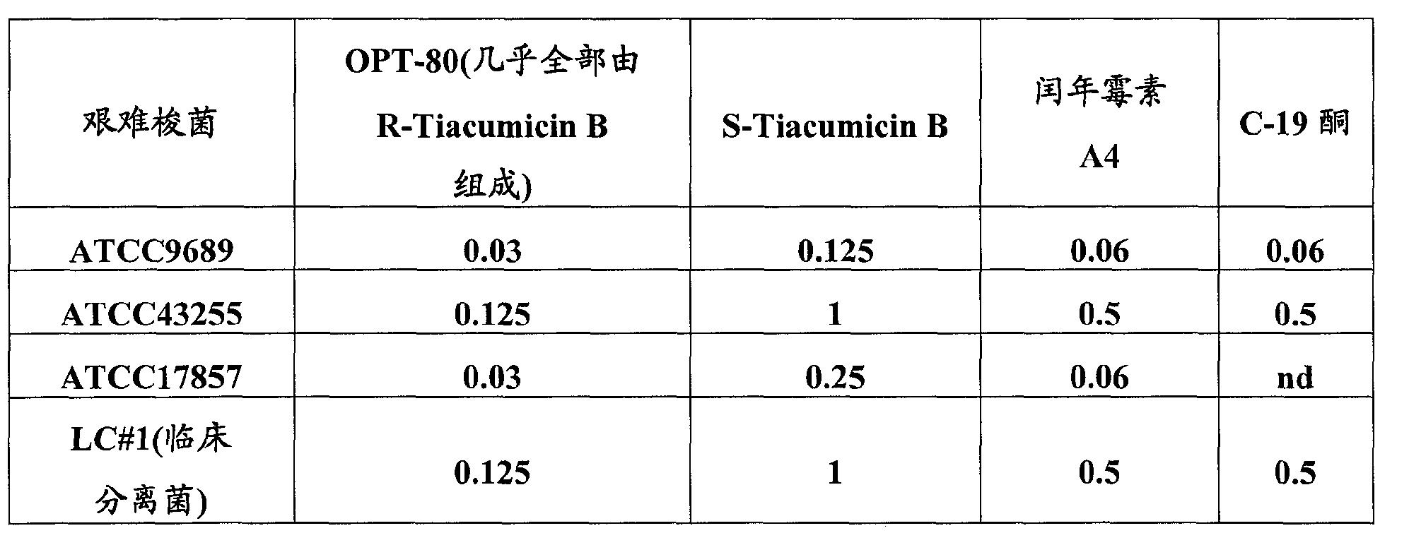 Figure CN102614207AD00171