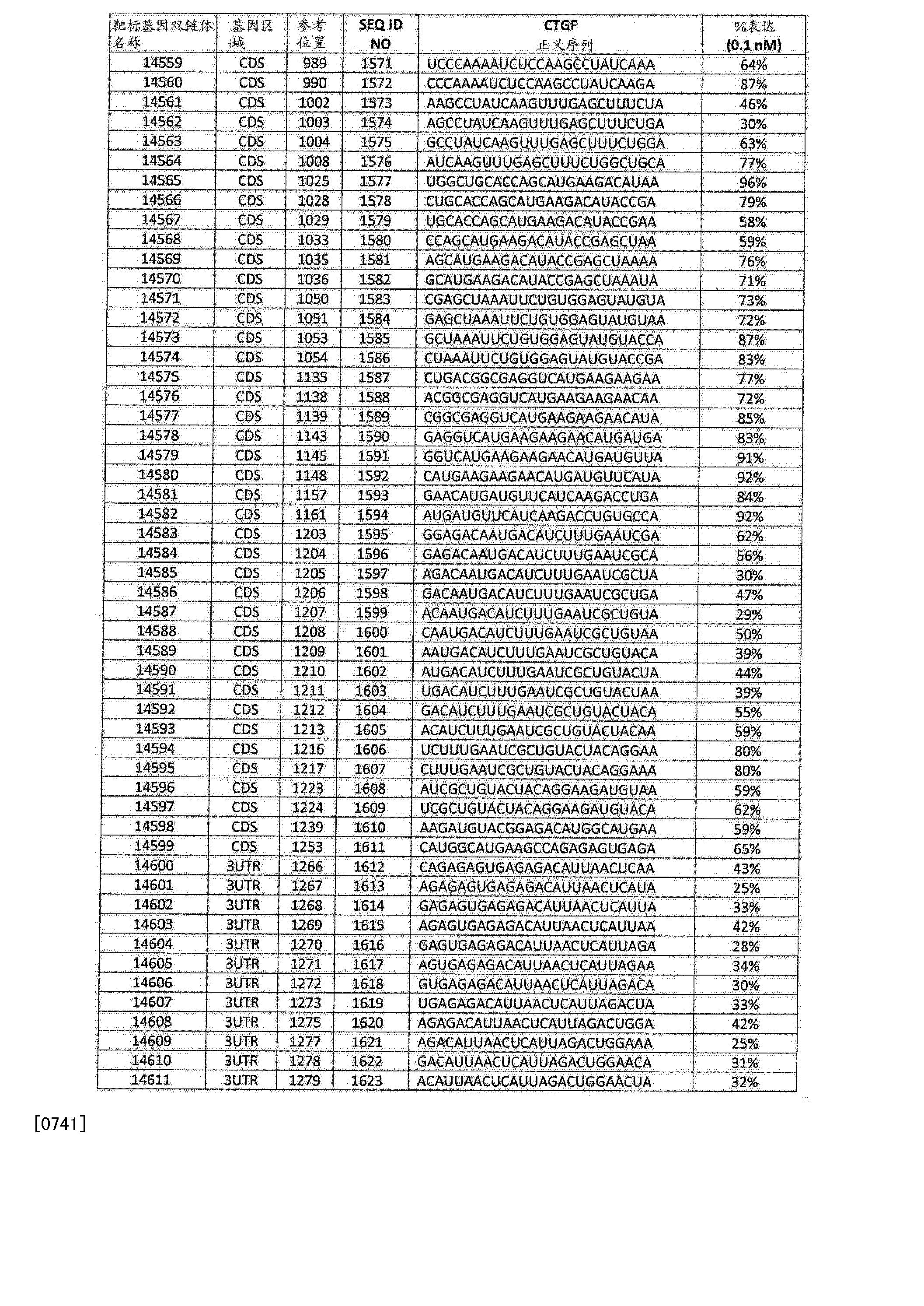 Figure CN103108642BD01411