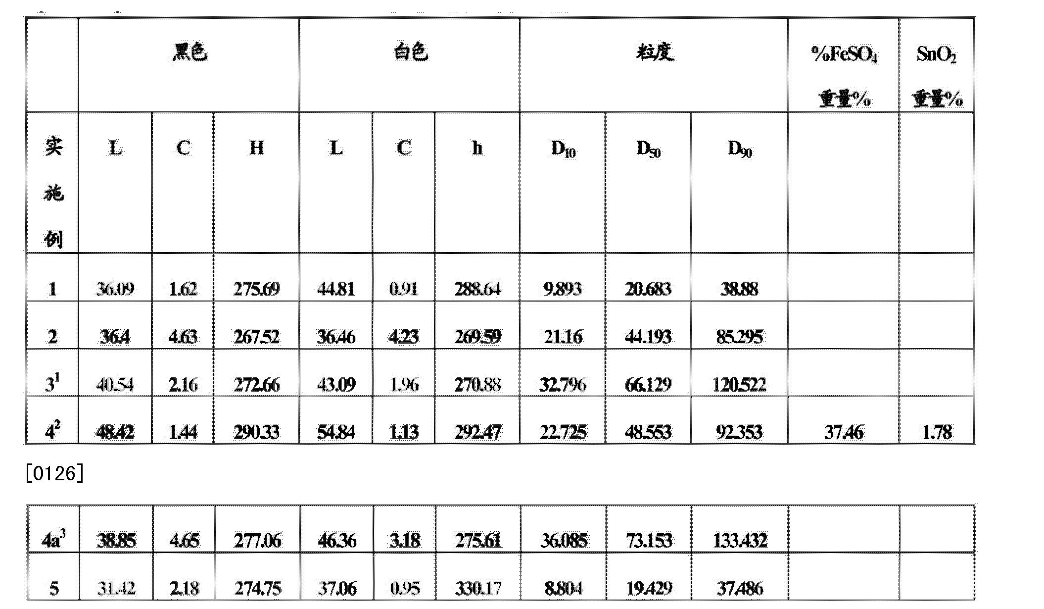 Figure CN103403102AD00111