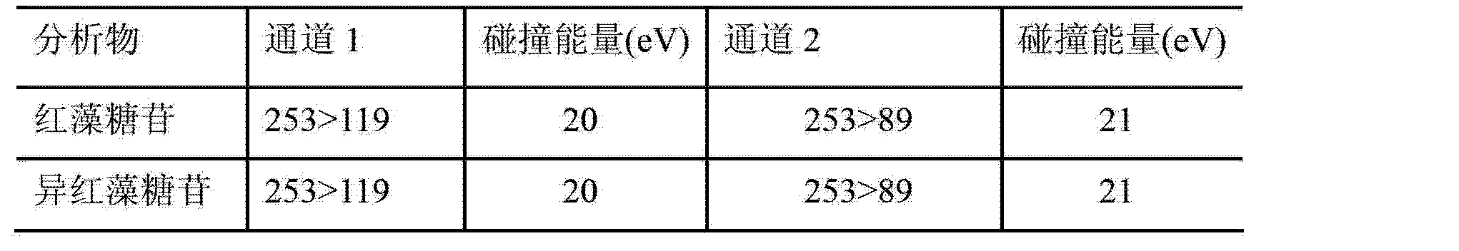 Figure CN103207256AD00041