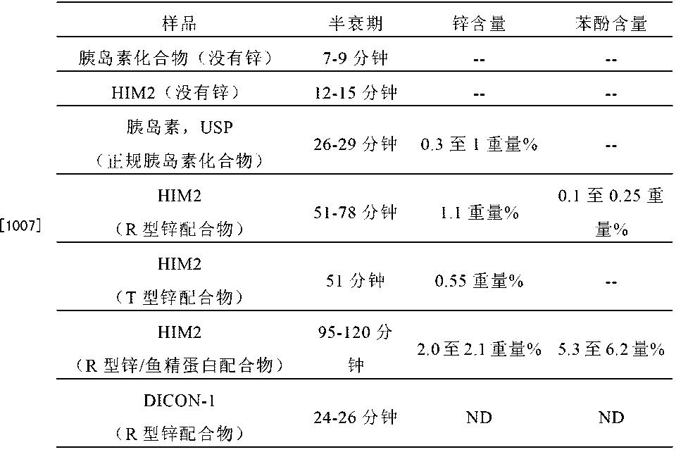 Figure CN103223160BD00881