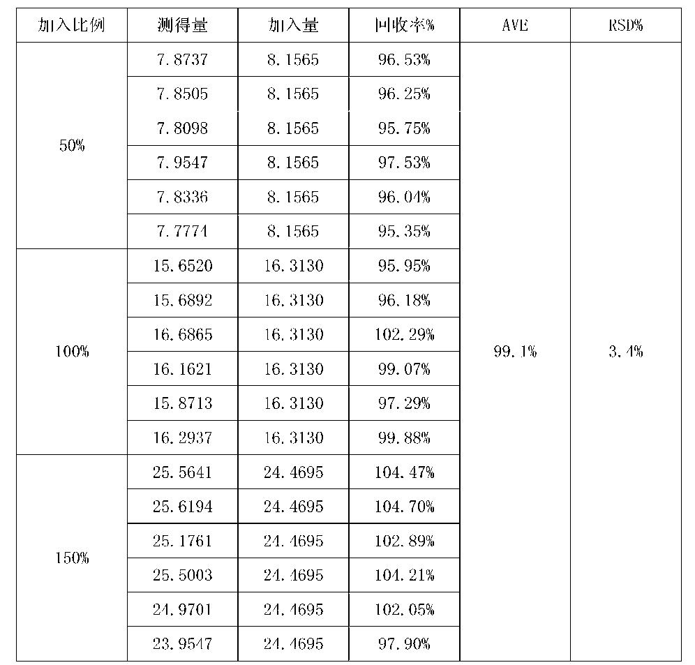 Figure CN104459004AD00171