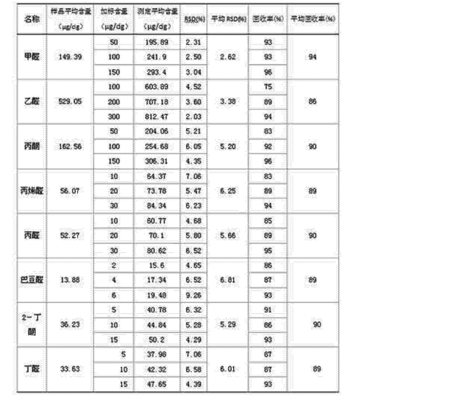 Figure CN101876651BD00091