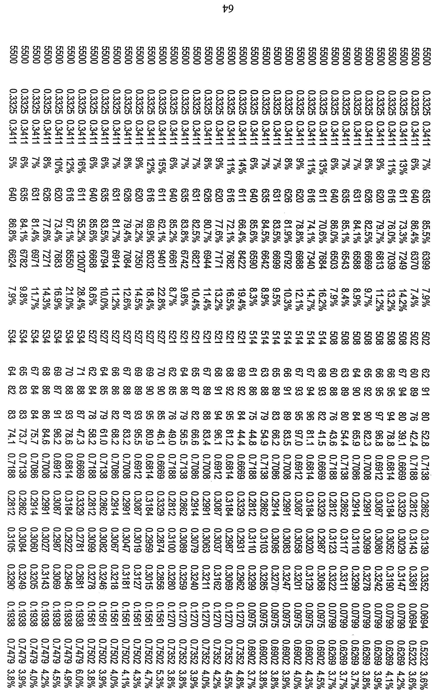 Figure 112010029469117-pct00030