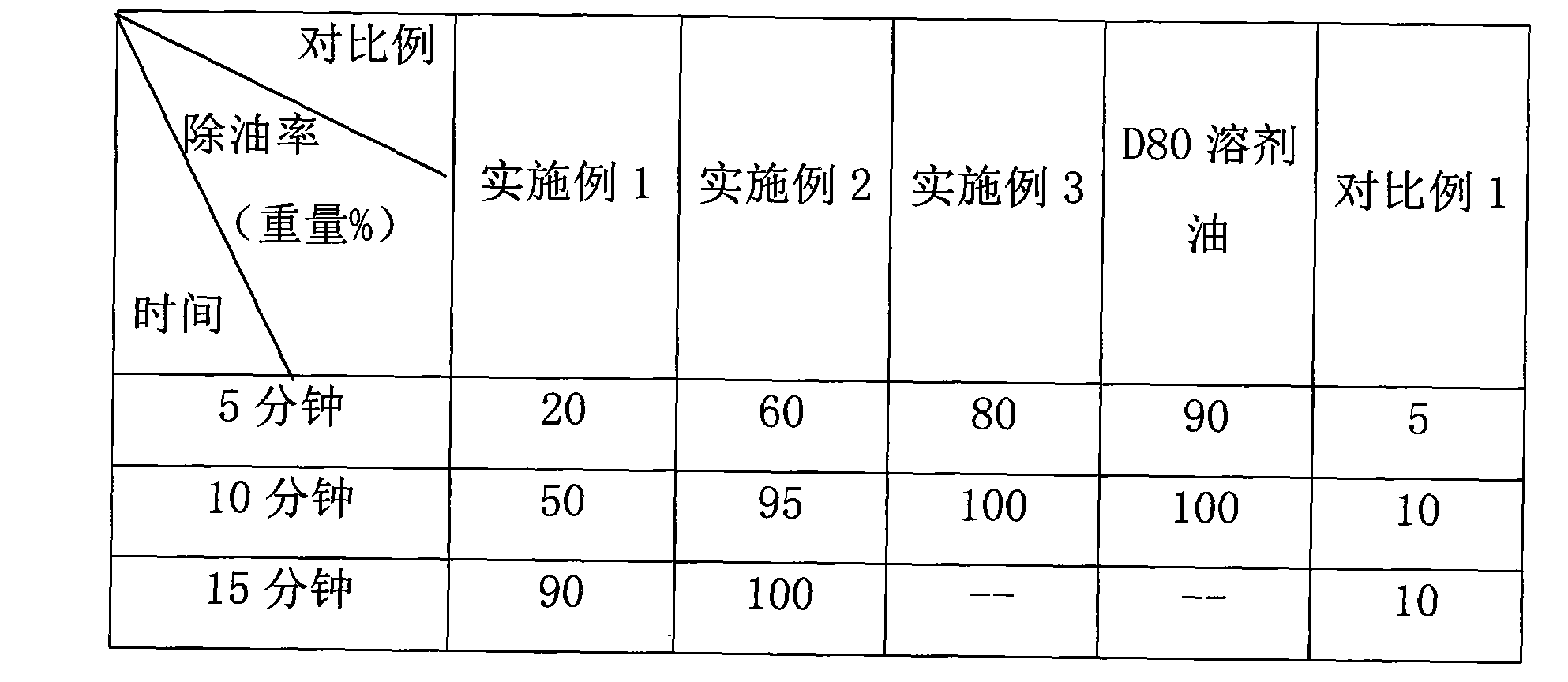 Figure CN104388966AD00051