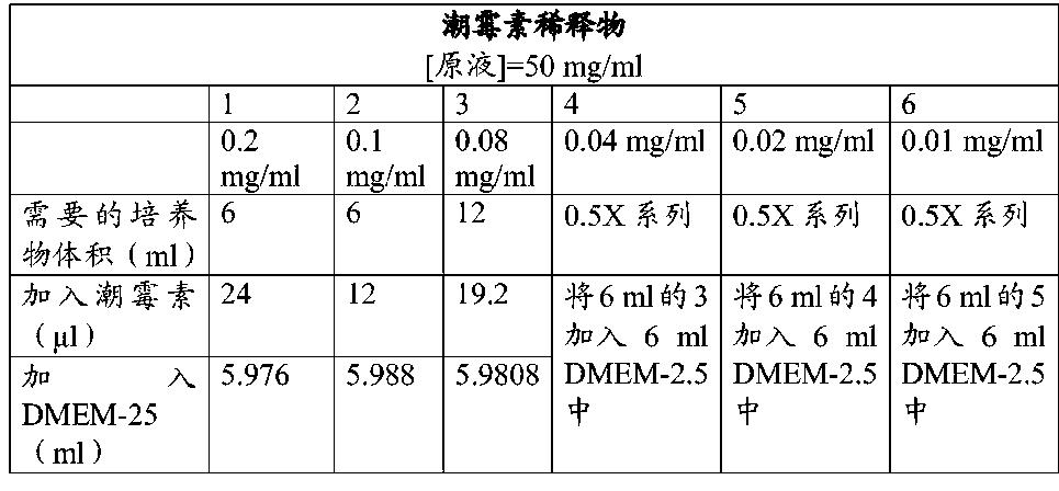 Figure CN104520444AD00382