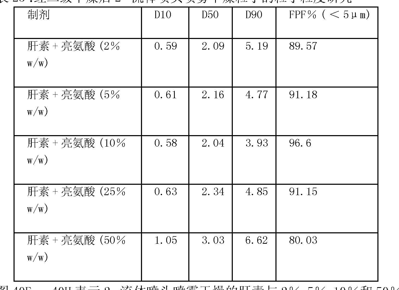 Figure CN1805731BD00532