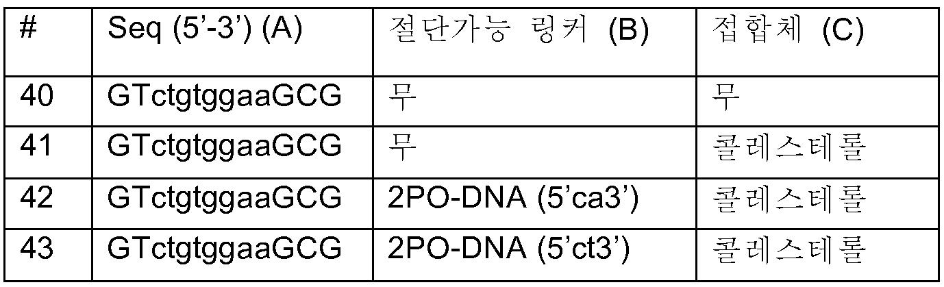 Figure 112016008461617-pct00027
