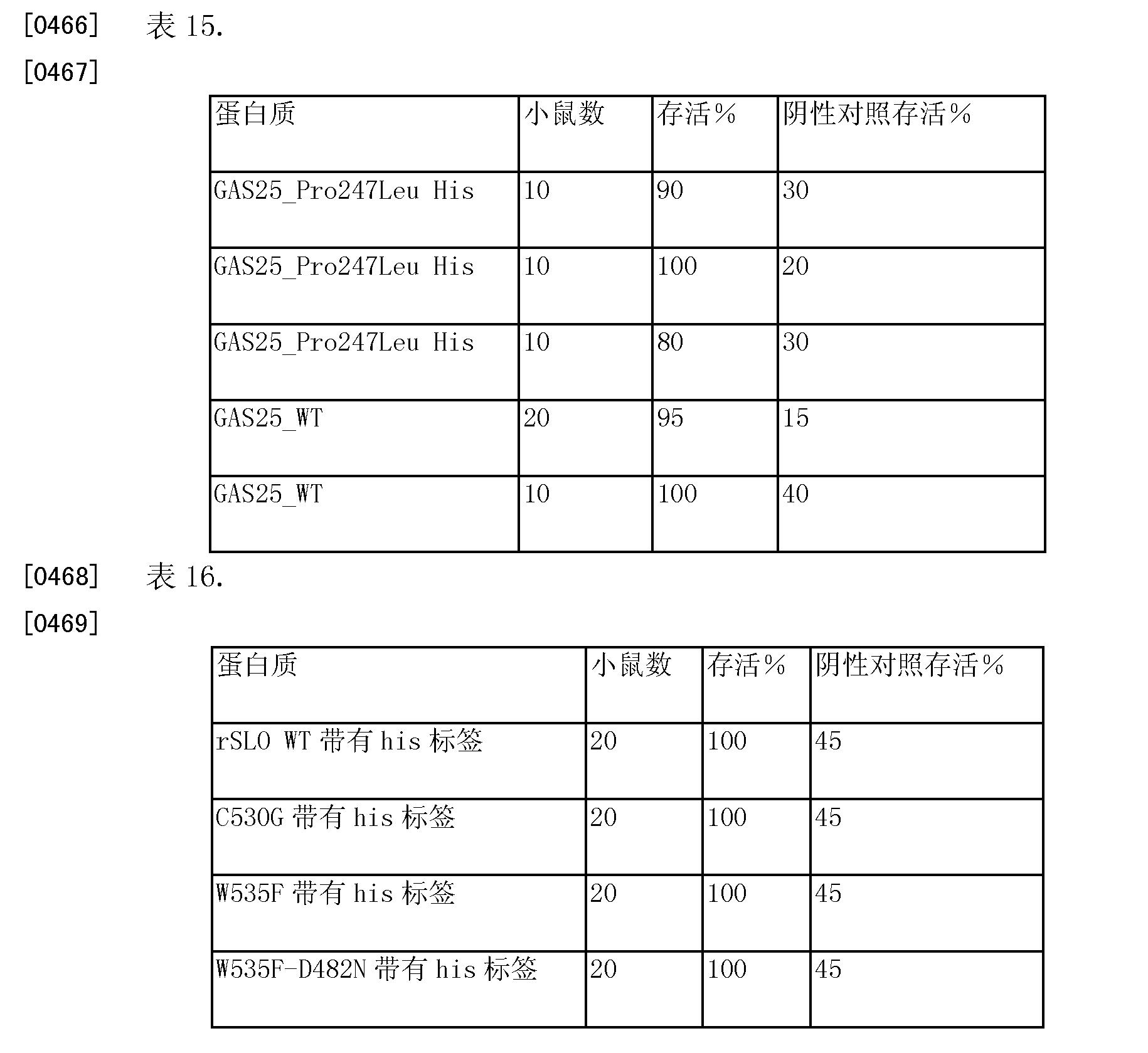 Figure CN104292312AD00422