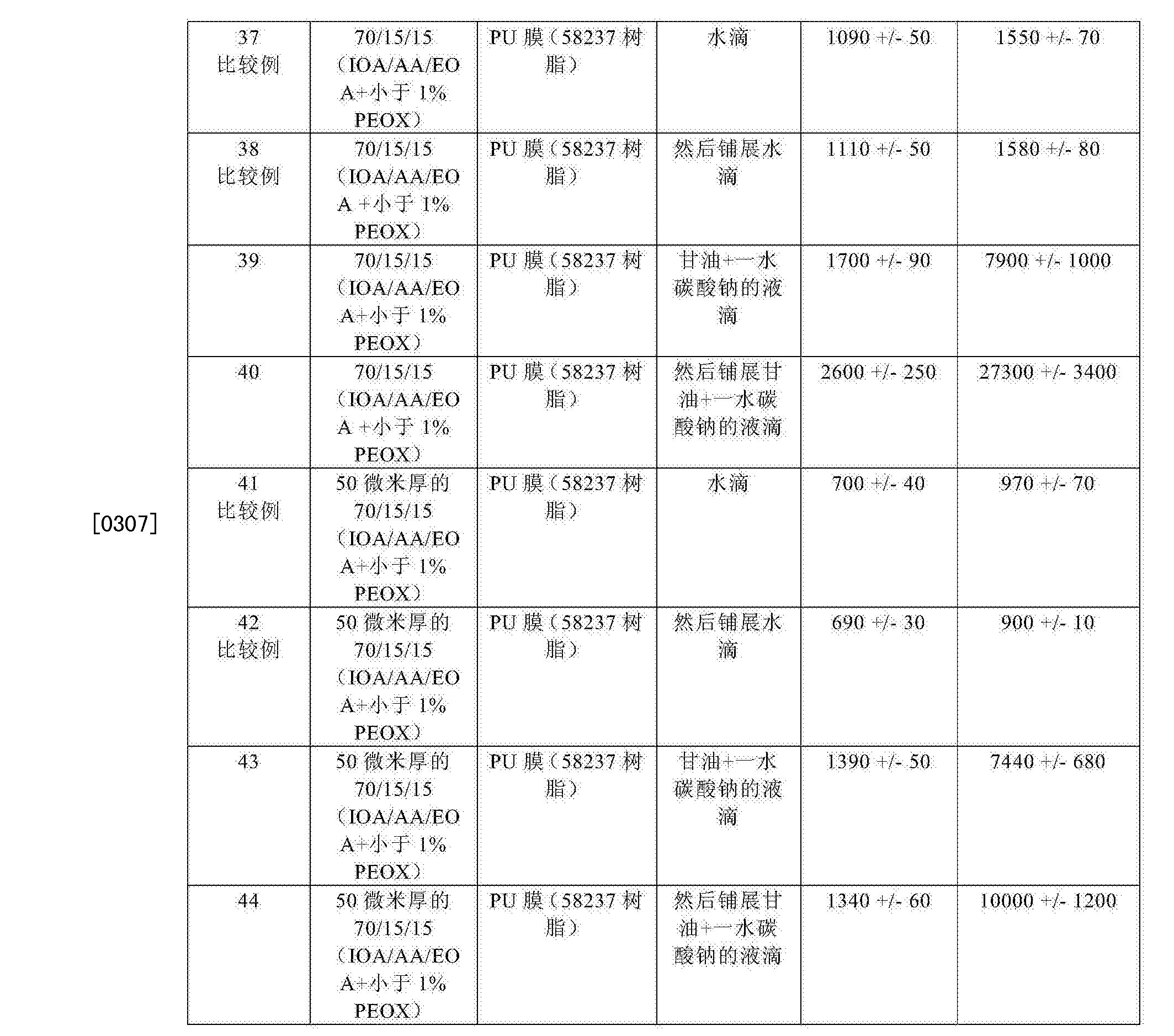 Figure CN102596560BD00361