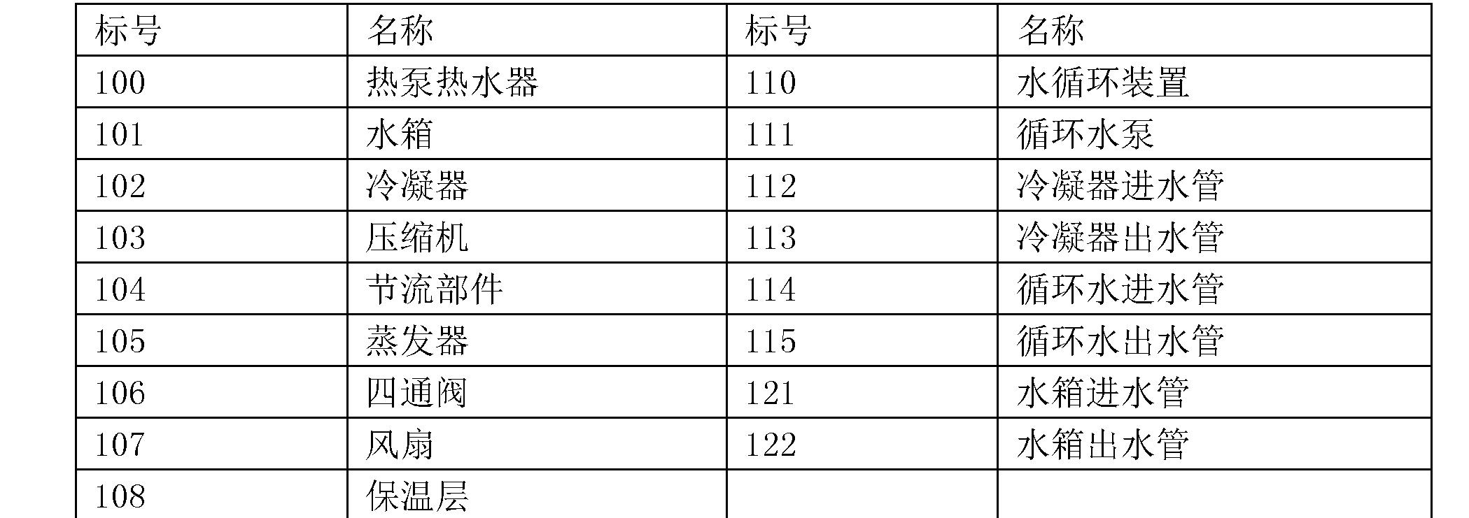 Figure CN206469502UD00041