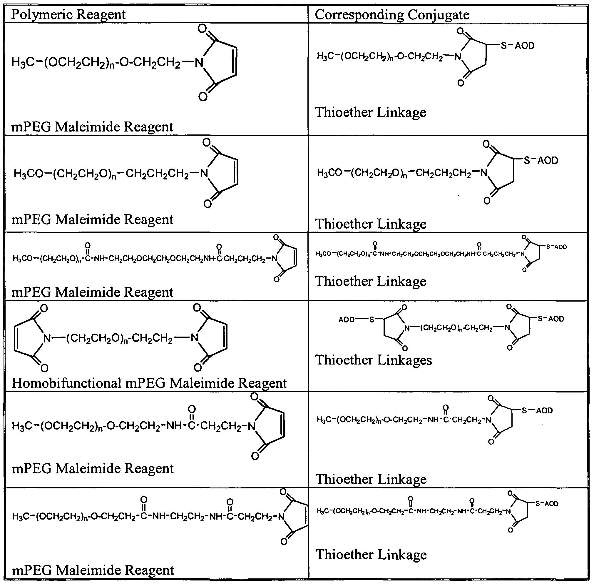 WO2010033215A2 - Polymer conjugates of aod-like peptides - Google
