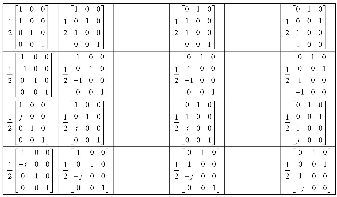 Figure 112010009825391-pat00858