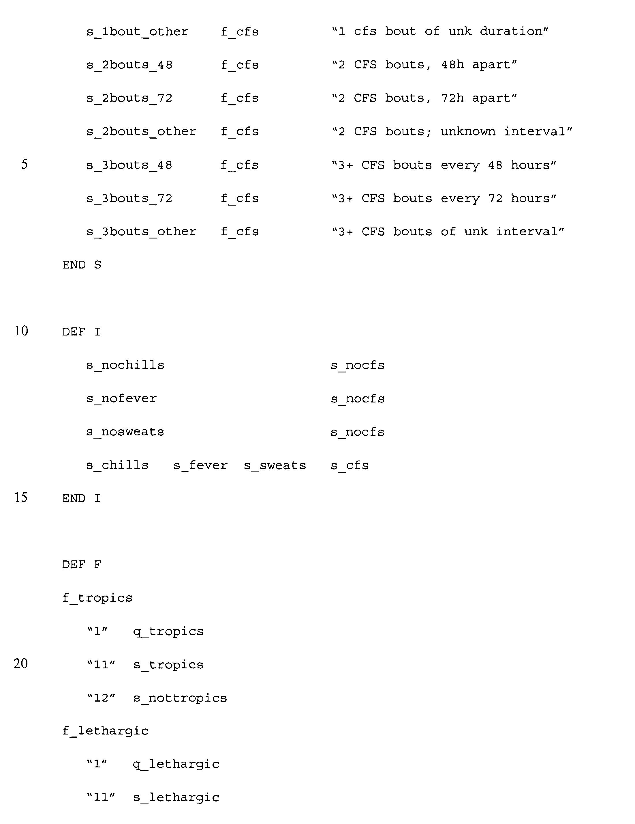 Figure US20040059200A1-20040325-P00008