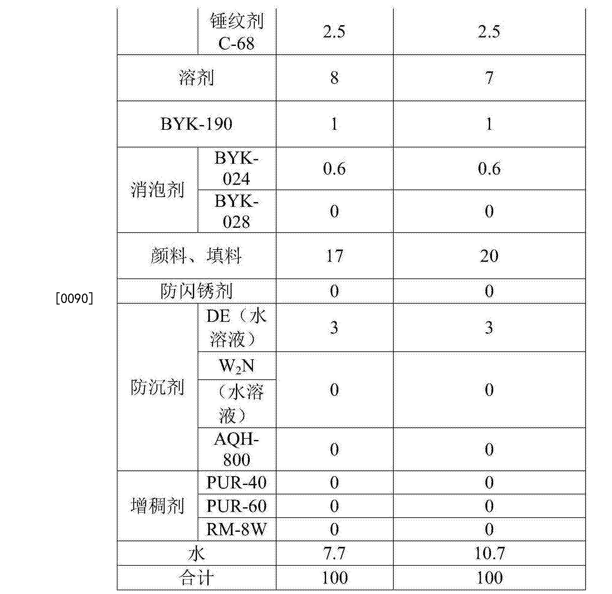 Figure CN107365549AD00101