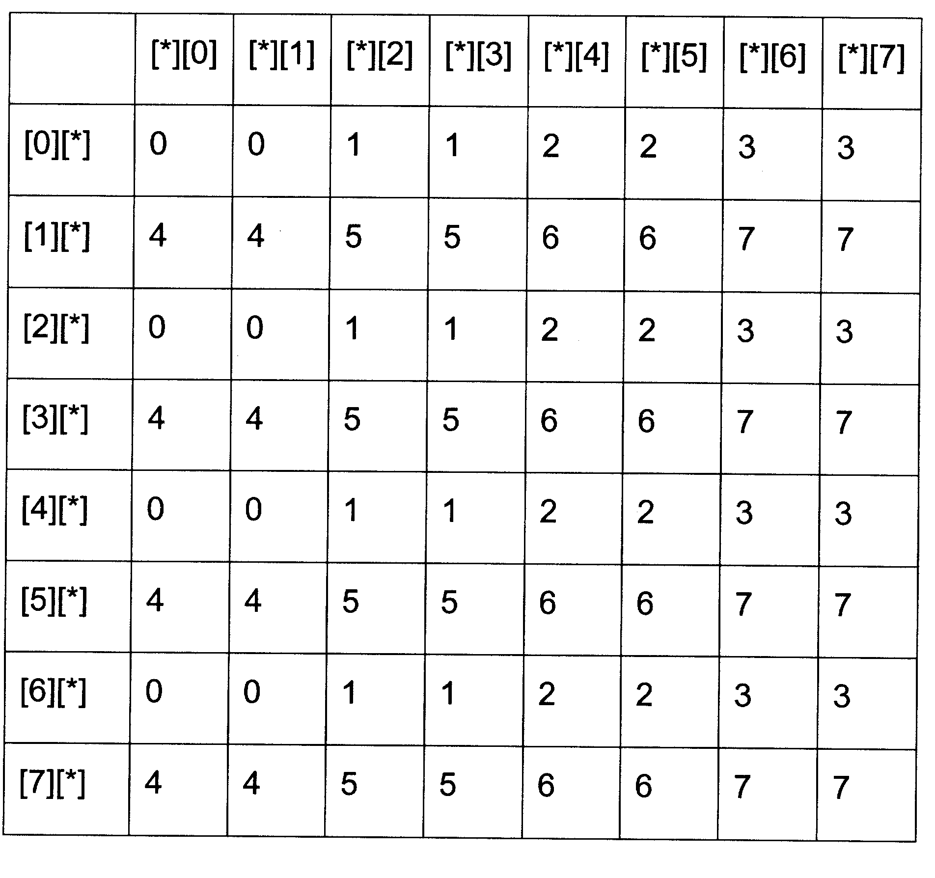Figure 112007087380513-PCT00001