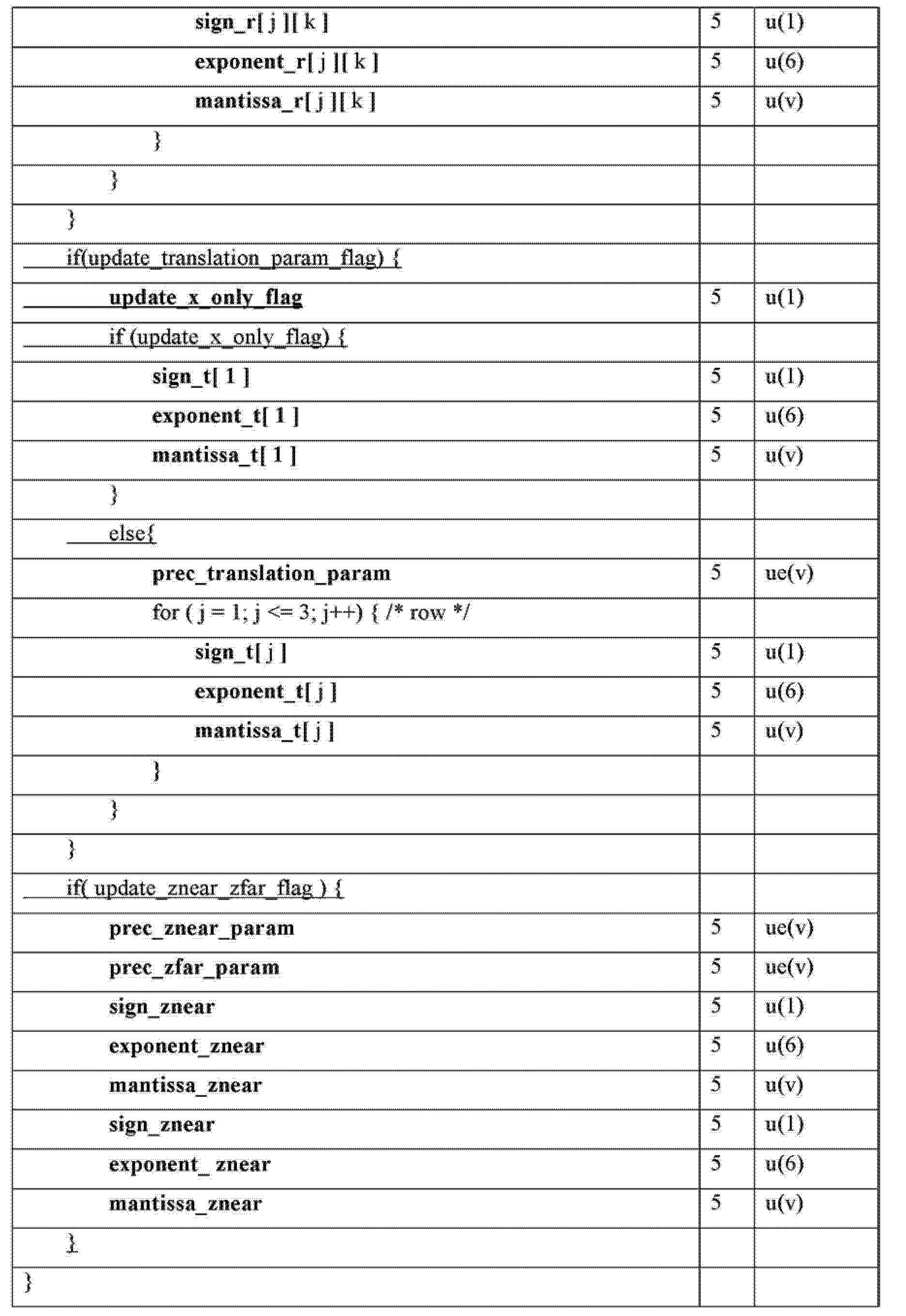 Figure CN103875250AD00301
