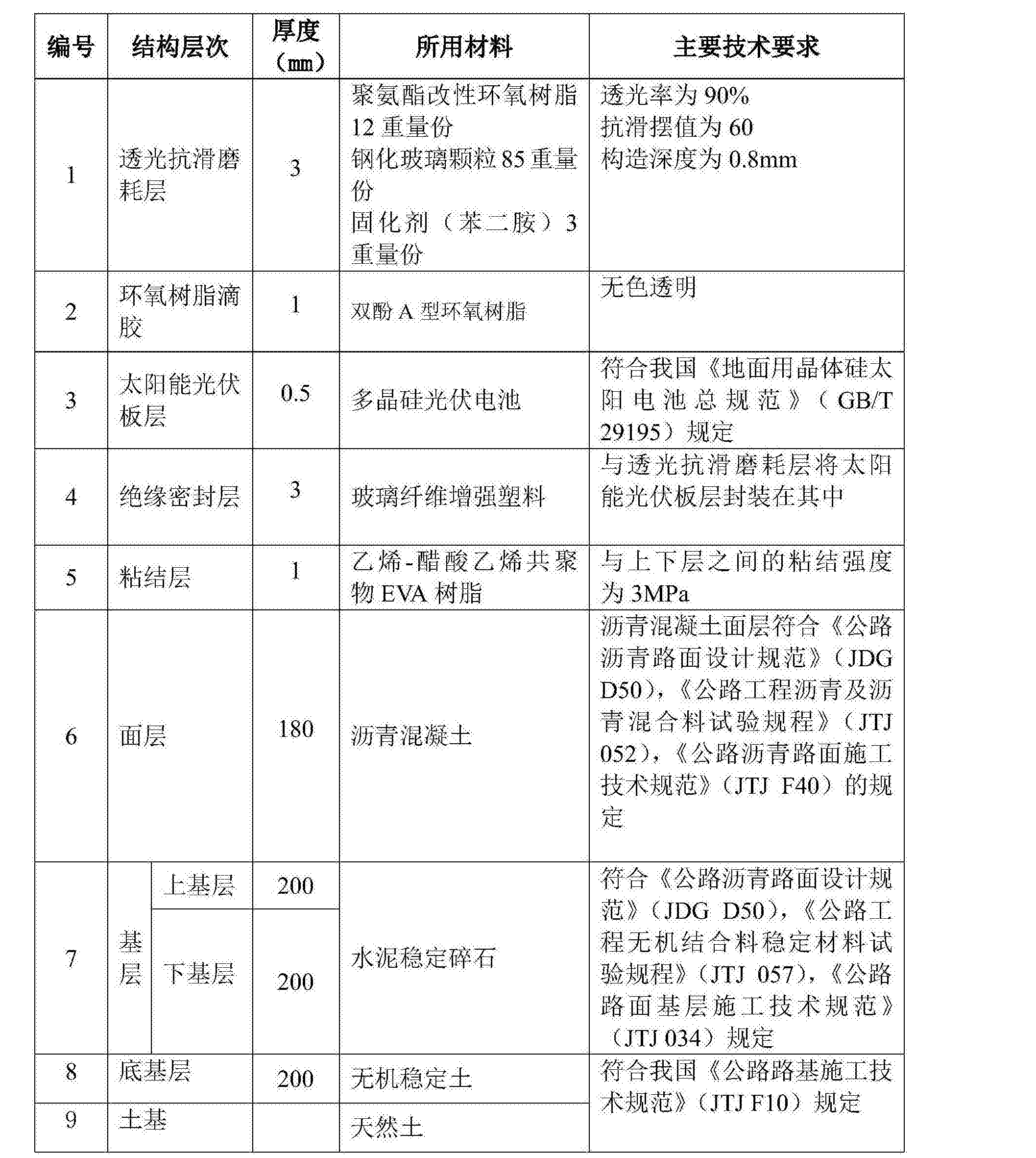 Figure CN106592374AD00091