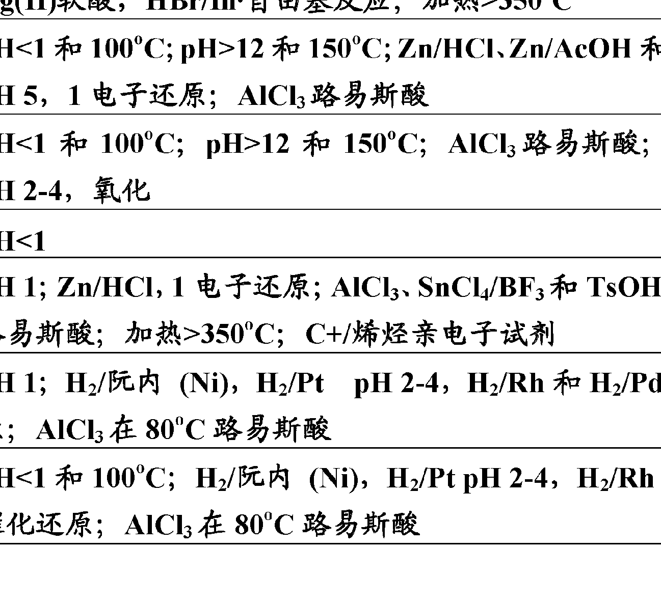 Figure CN102264709AD00171