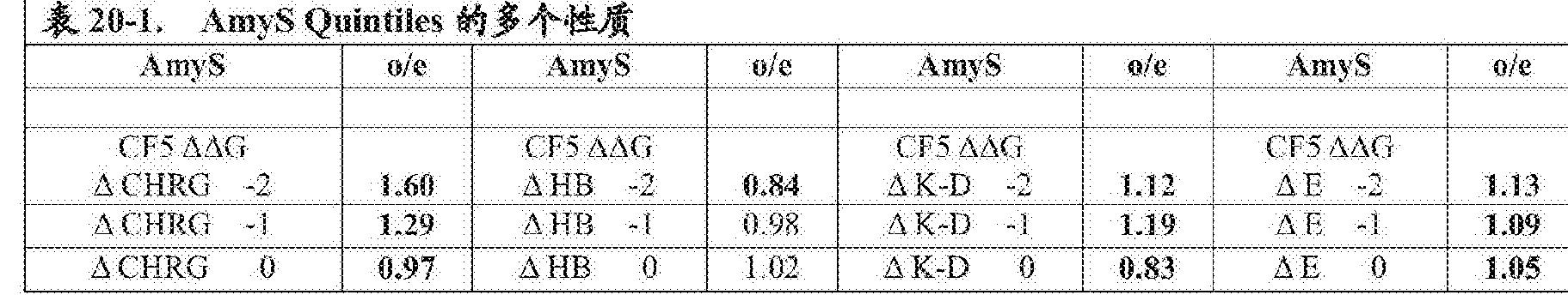 Figure CN105483099AD00791