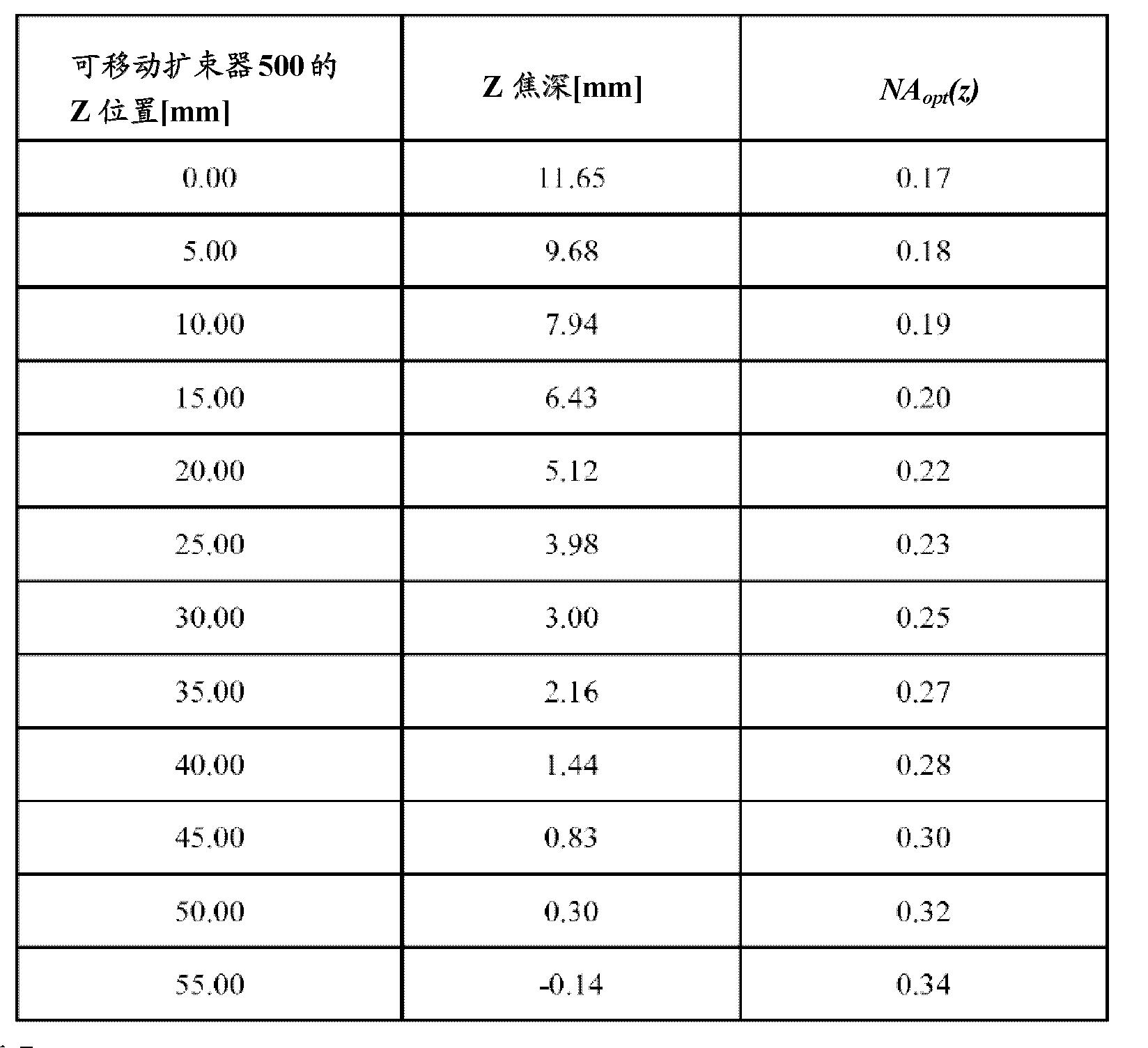 Figure CN102596126AD00251