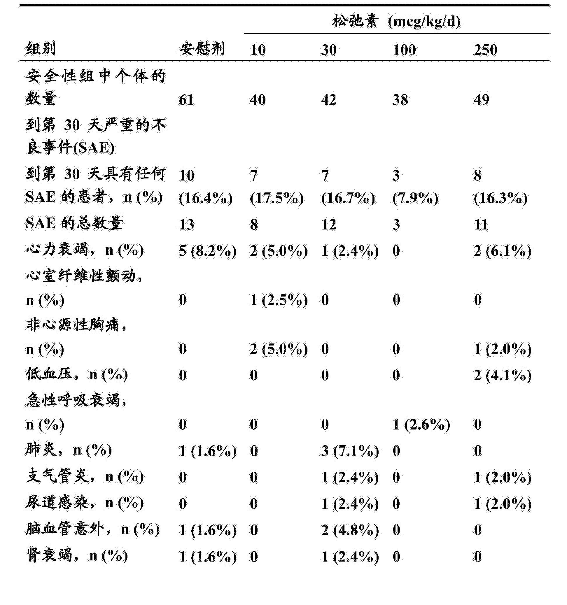 Figure CN106177914AD00431