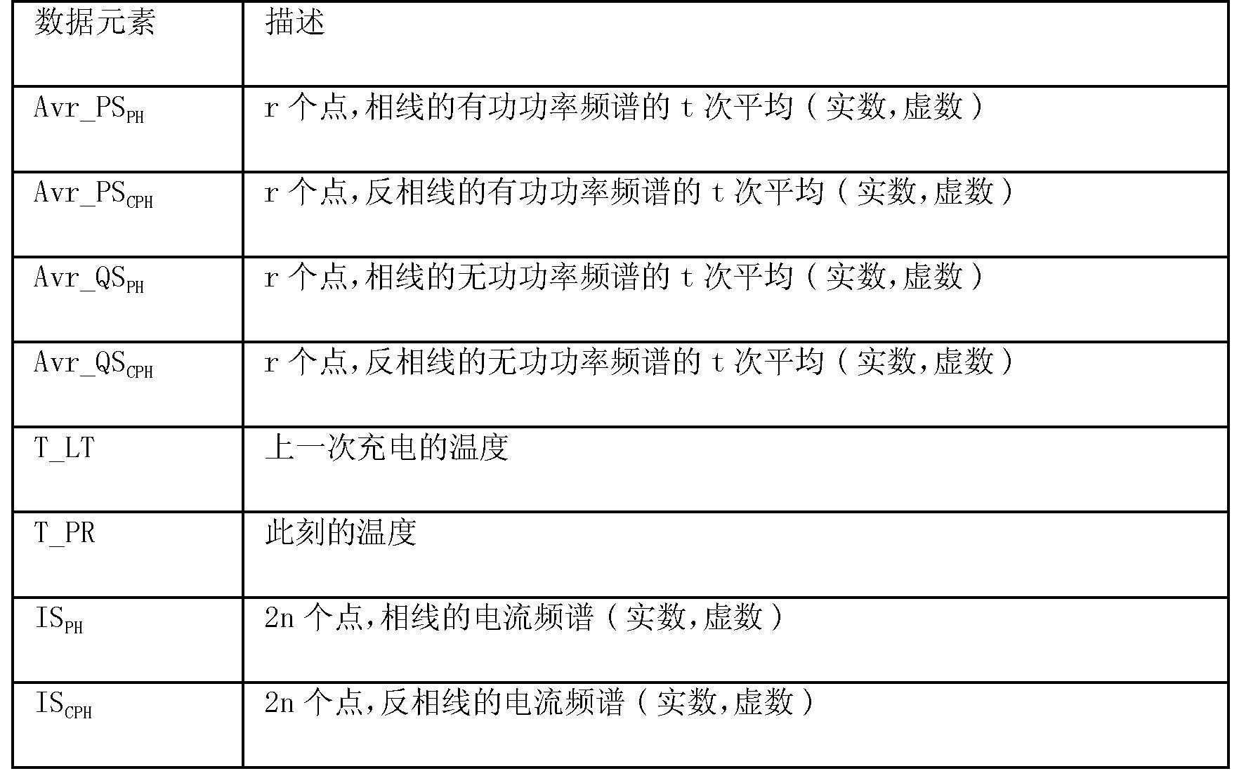 Figure CN102349030BD00263