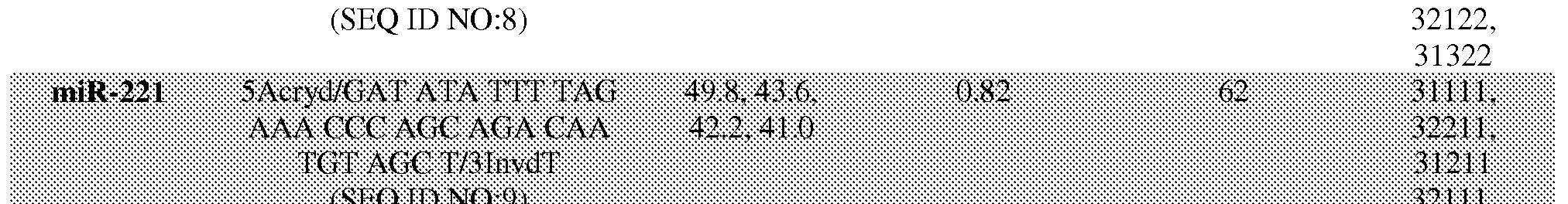Figure imgf000061_0005