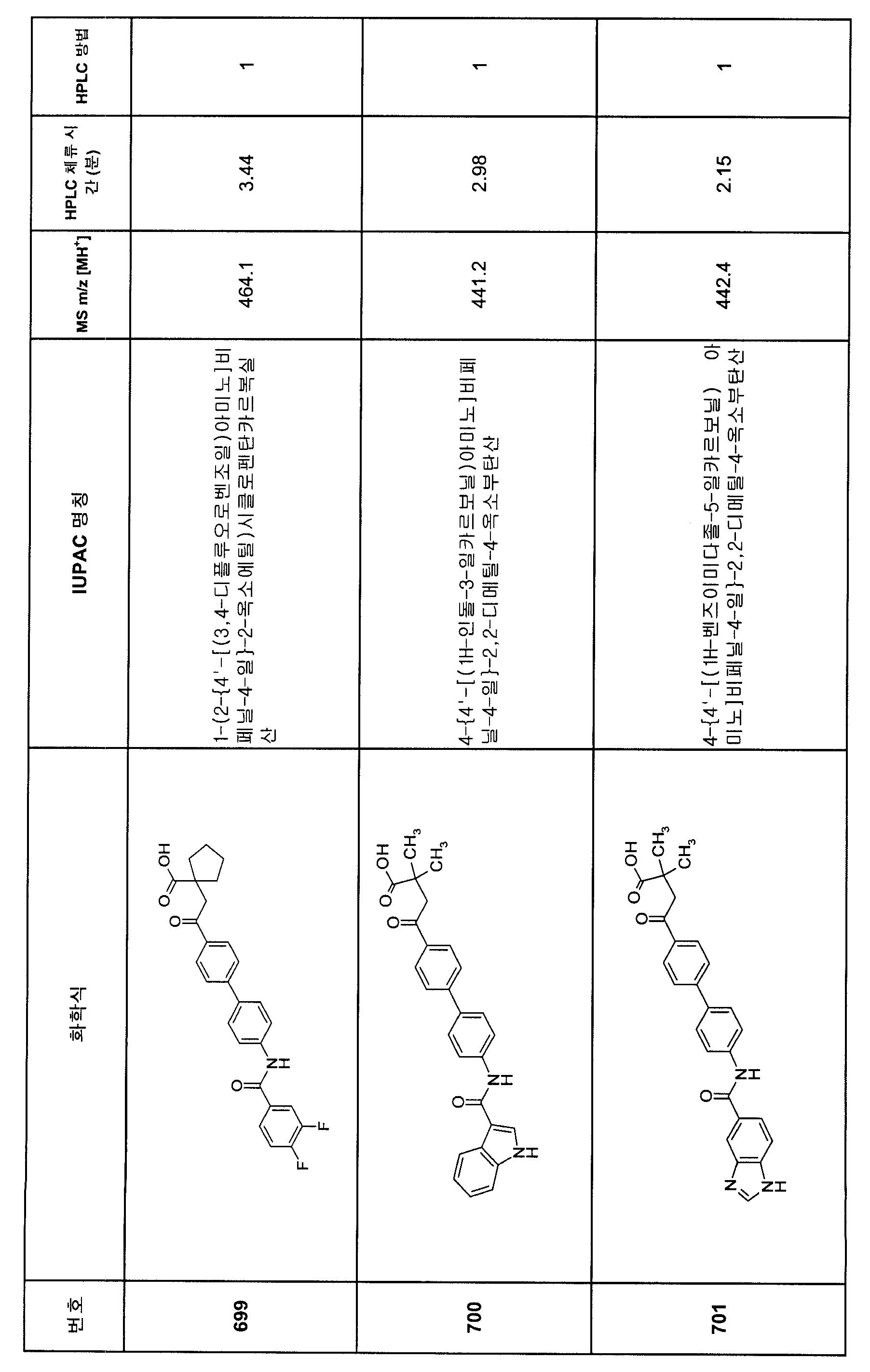 Figure 112007082249387-PCT00363