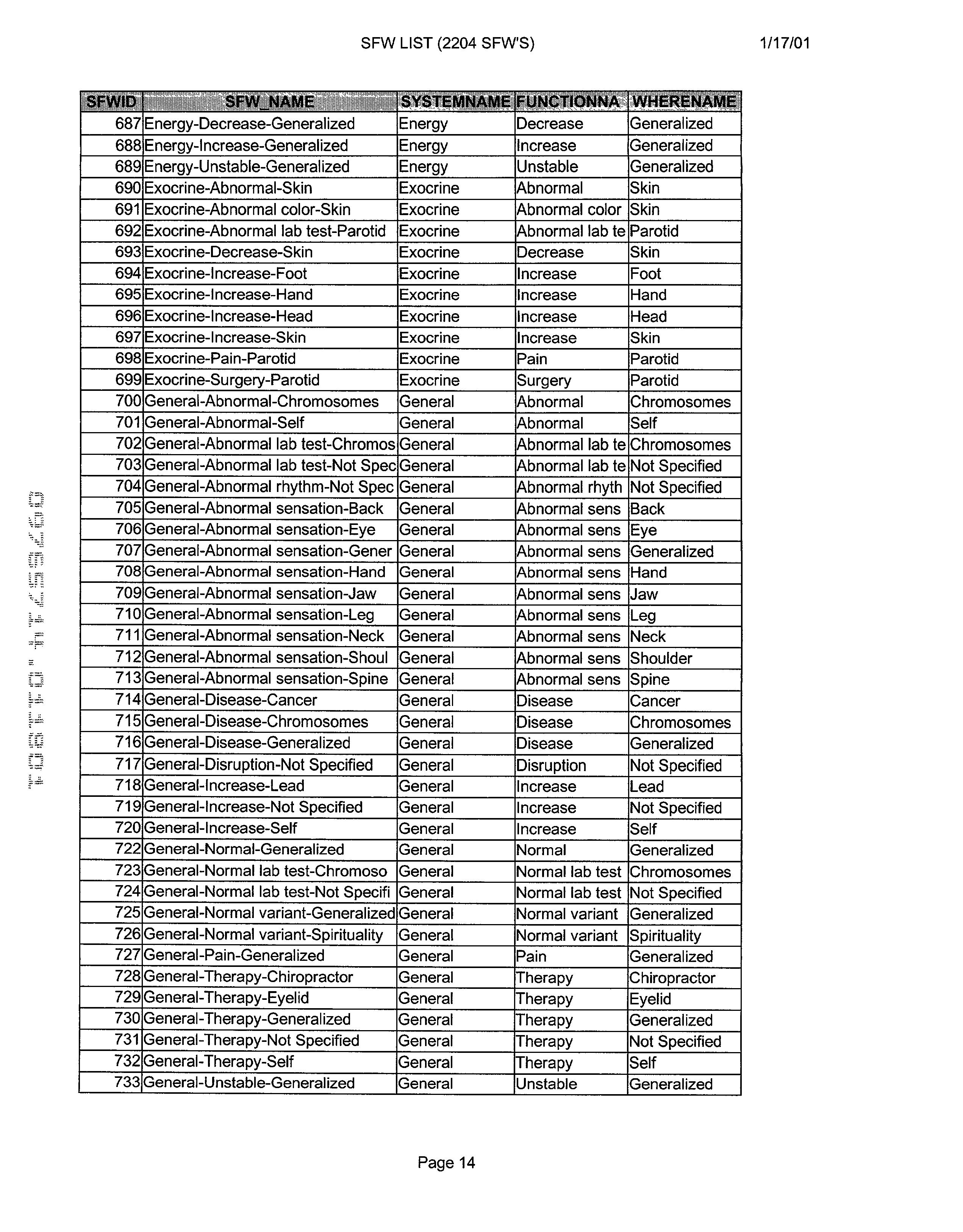 Figure US20030061072A1-20030327-P00866