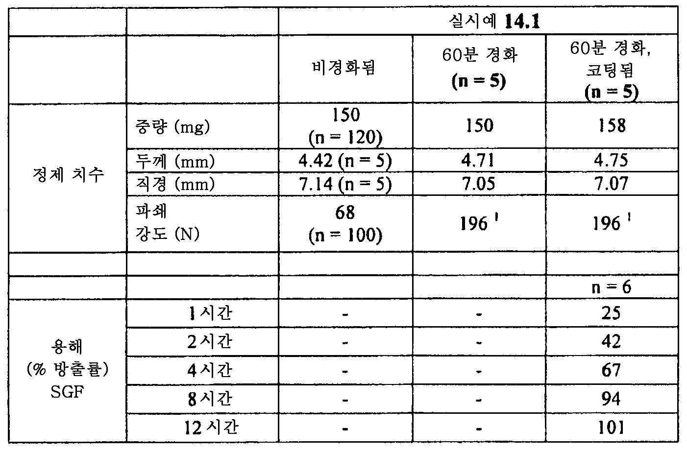 Figure 112011082183604-pat00054