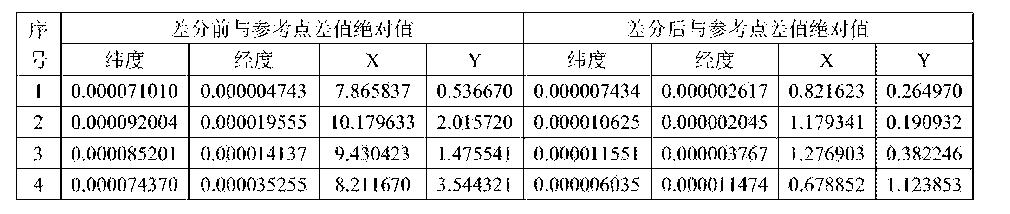 Figure CN103235595BD00122