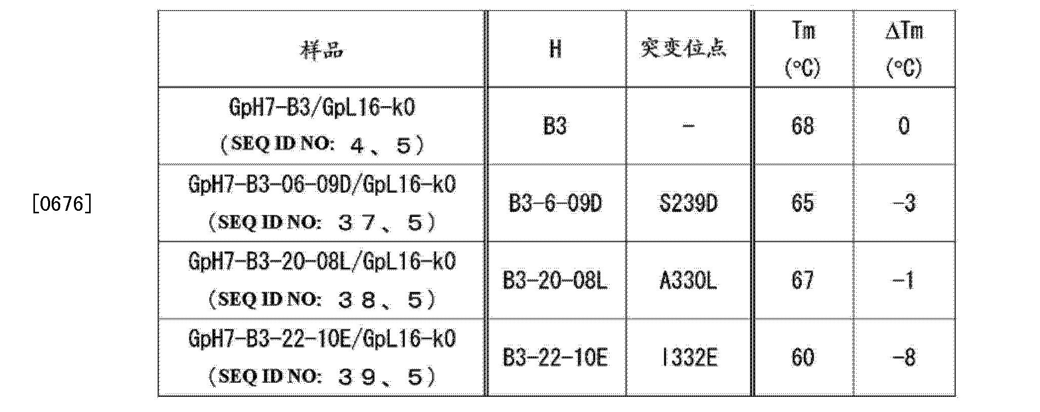 Figure CN103827300AD01211