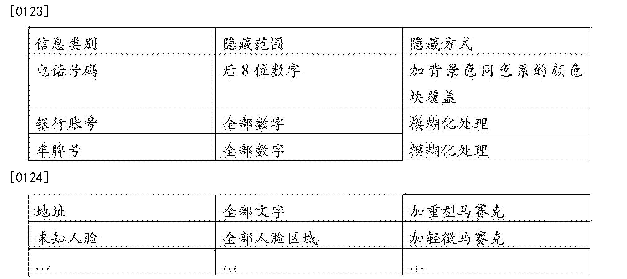 Figure CN104021350BD00101