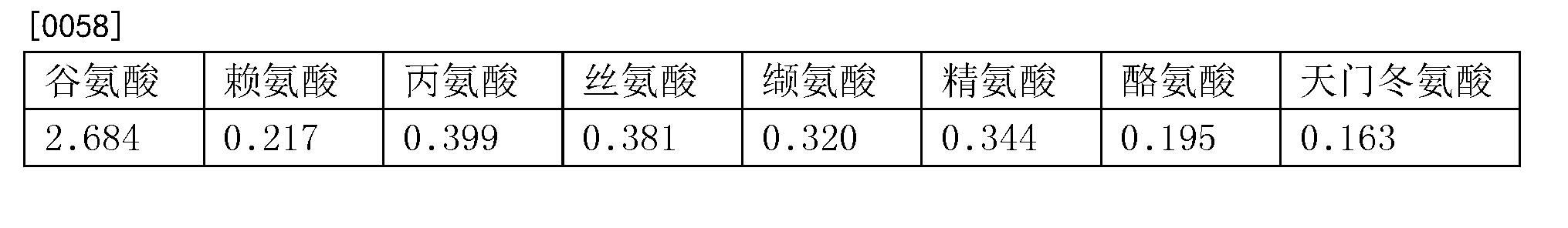 Figure CN107529524AD00093