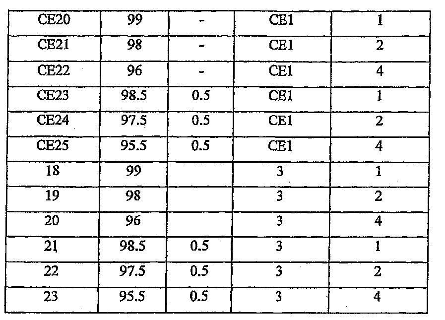Figure 112008084631756-PCT00006