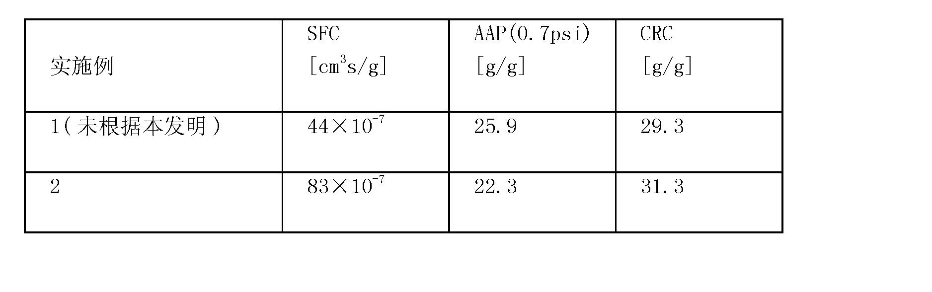 Figure CN101113208BD00161