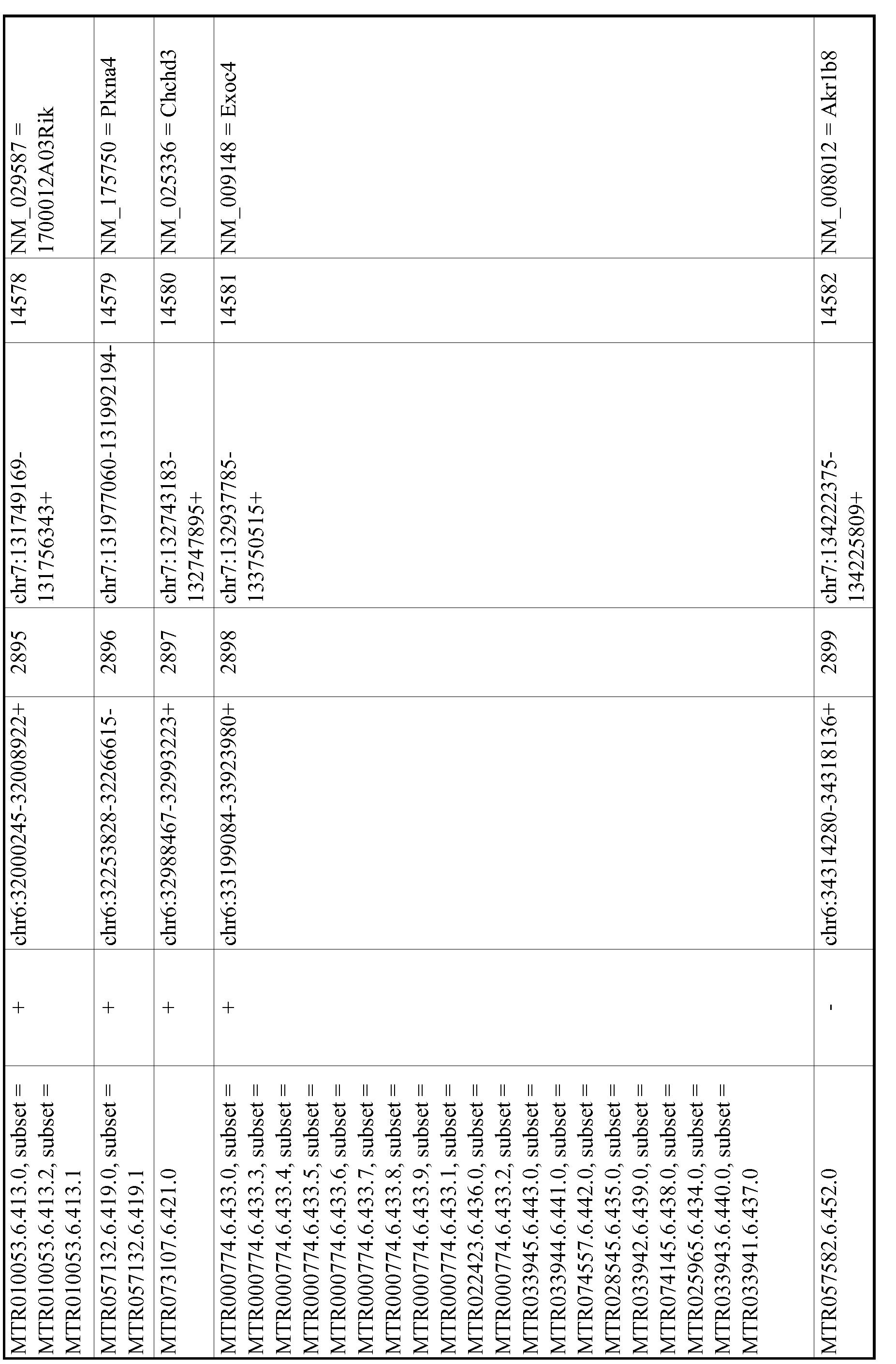 Figure imgf000591_0001