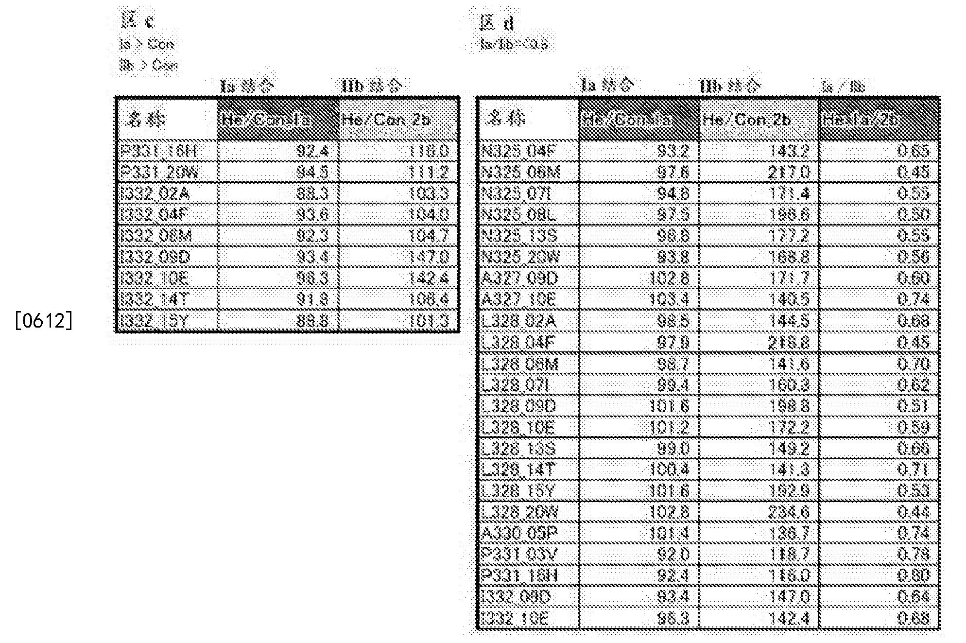 Figure CN105102618BD01041