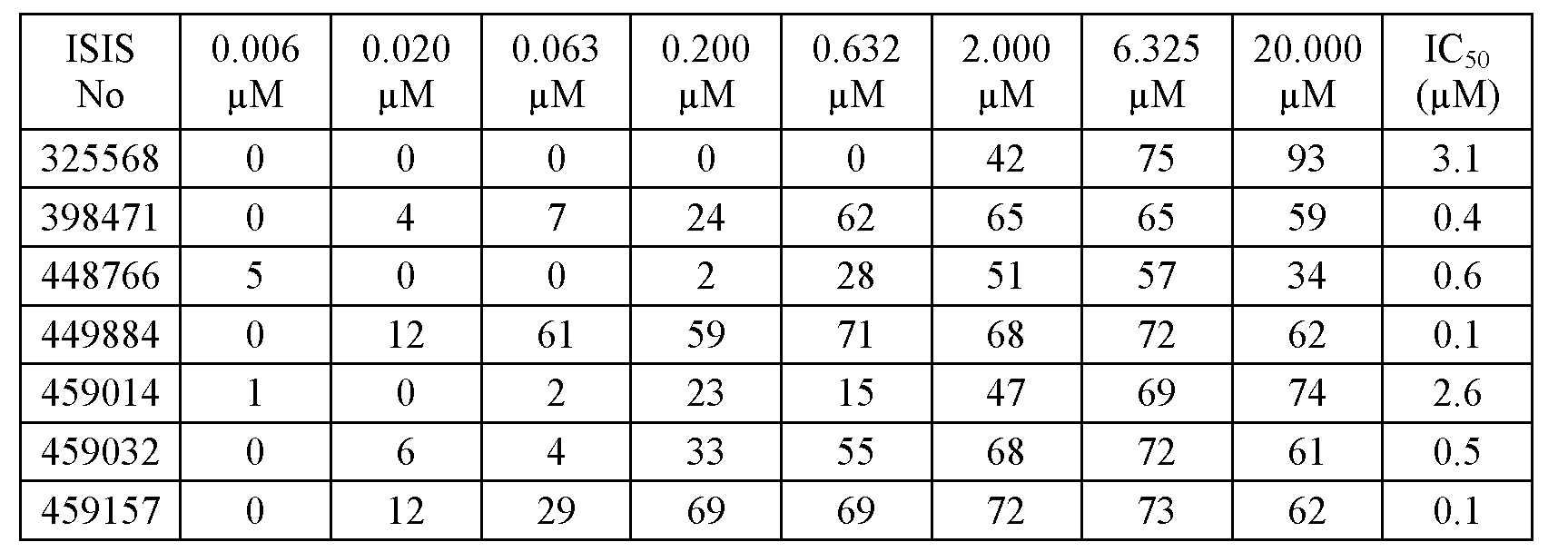 Figure CN103814132BD00712