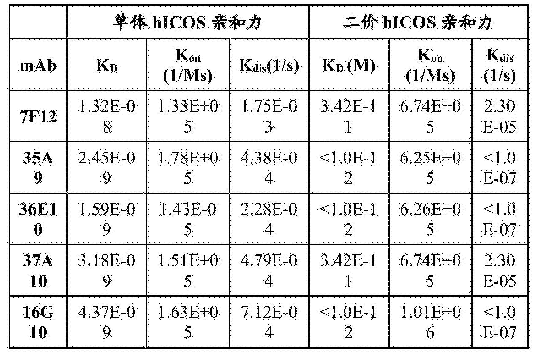 Figure CN107530428AD00781