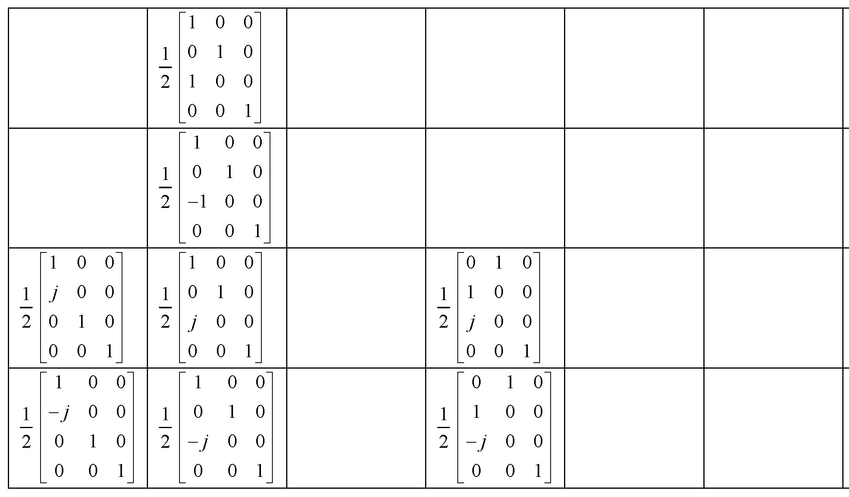 Figure 112010009825391-pat00220