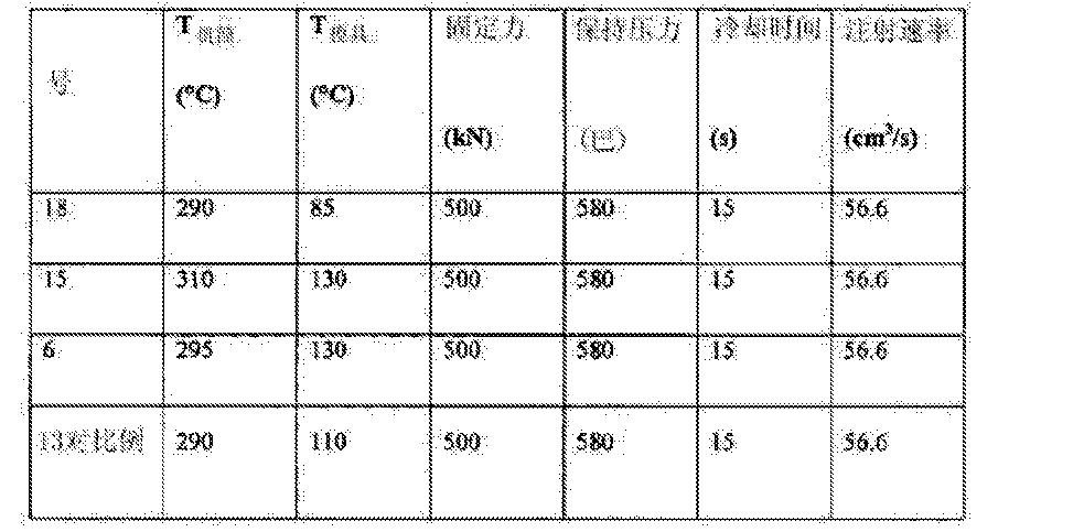 Figure CN102576557BD00251