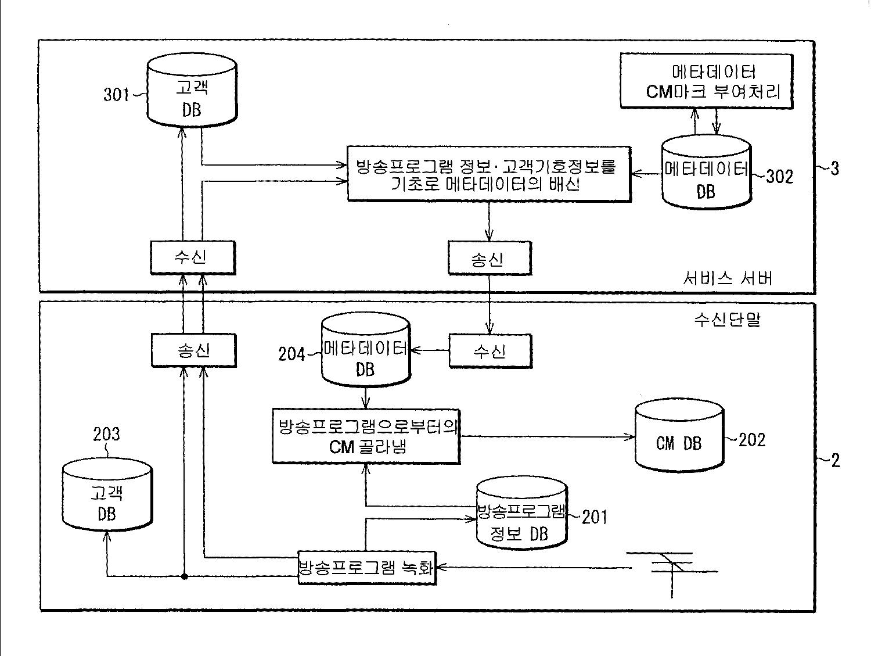 Figure R1020037002738