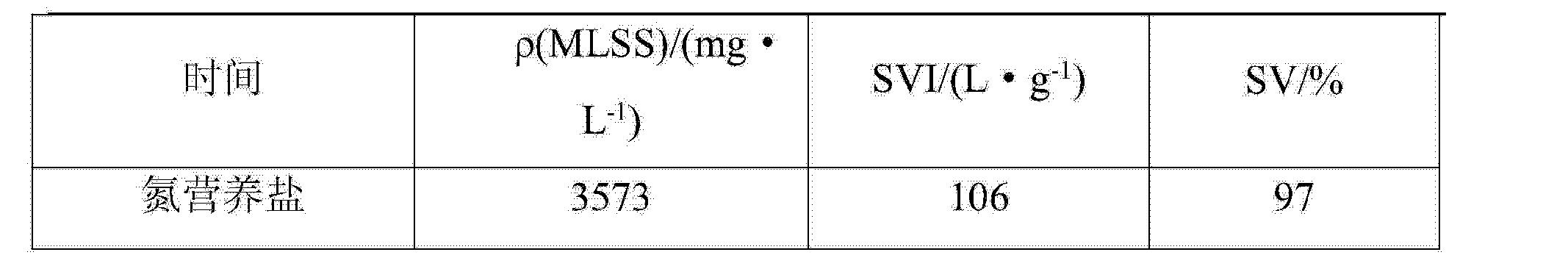 Figure CN104003519AD00042