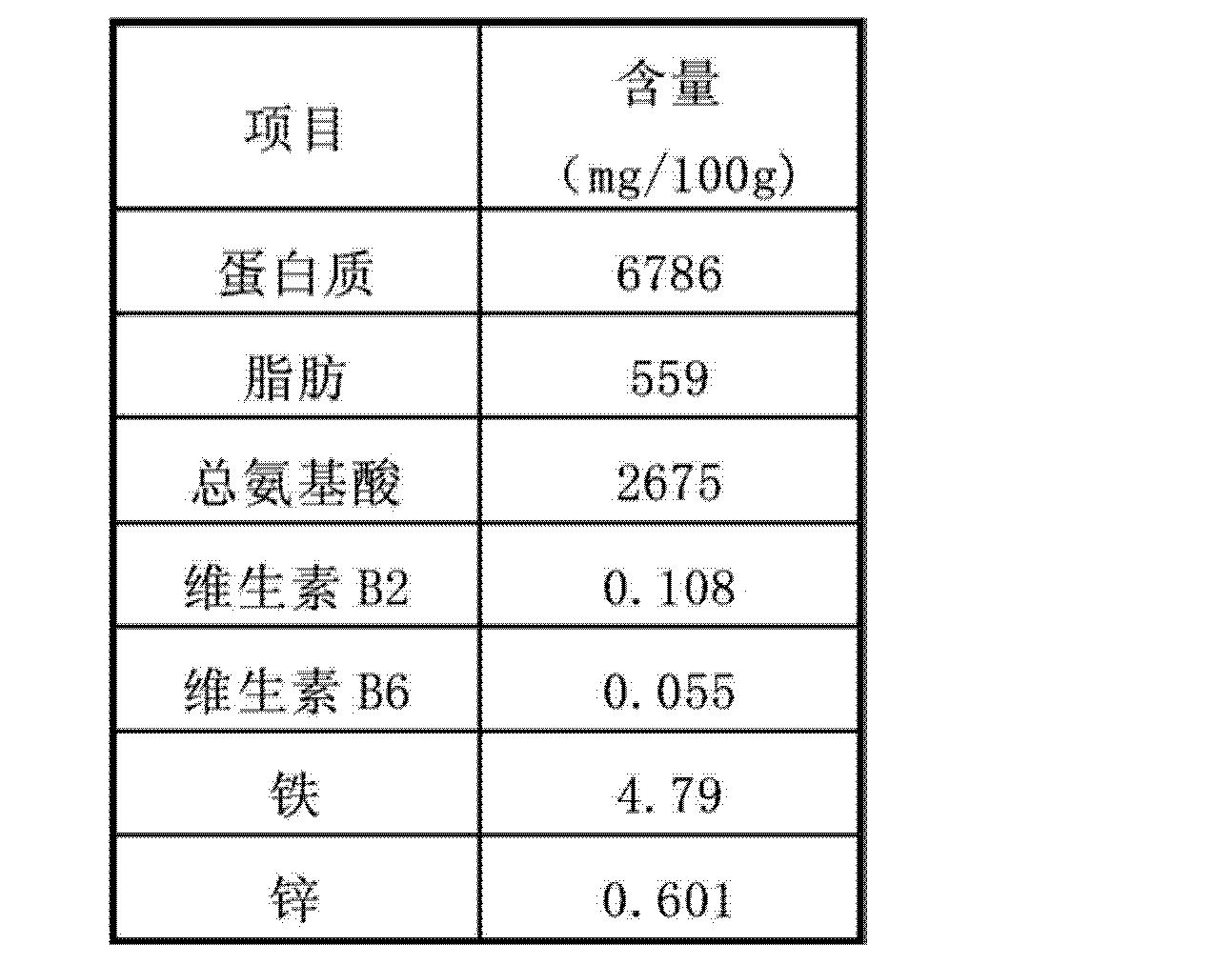 Figure CN103070387AD00231